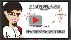 Fischer projections tutorial video how to draw part 1