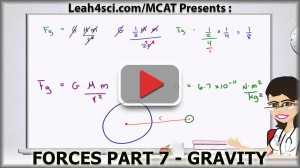 Gravity Force in MCAT Physics tutorial video by Leah4sci (2)