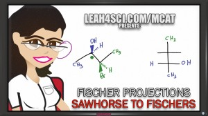 Sawhorse to Fischer Projections organic chemistry tutorial video