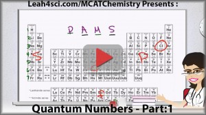 quantum numbers in mcat chemistry by leah fisch part1