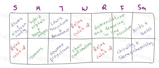Orgo 1 preview calendar 2 weeks