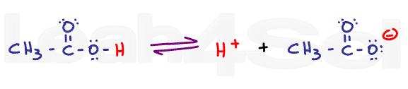 acetic acid and acetate equilibrium reaction