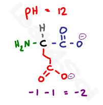 glutamate deprotonated -2 structure