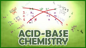 Acids and Bases pH and pKa calculations in MCAT Chemistry