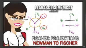 Converting Newman to Fischer Projections