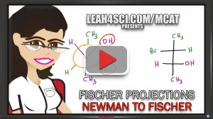 Converting Newman to Fischer Projections Video