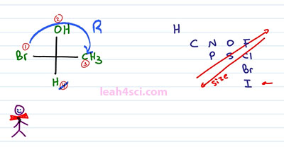 Video Transcript : Fischer Projection Stereochemistry -
