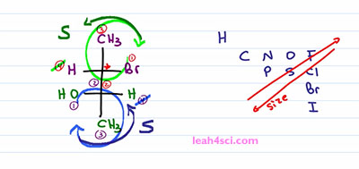 Fischer Projection Stereochemistry 4