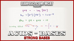 pH and pOH Calculations for Strong Bases in MCAT Chemistry