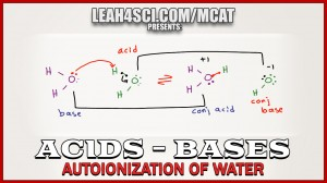 Auto Ionization of Water in MCAT Acid Base Chemistry