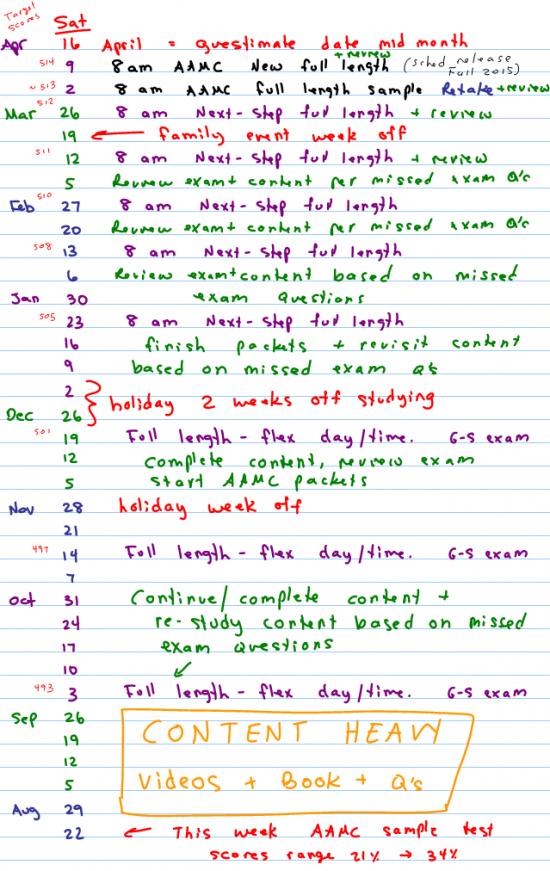 Sample MCAT Backwards Calendar for April 2016 exam