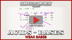 Weak Base pH pOH ka and kb Calculations in MCAT Chemistry by Leah Fisch