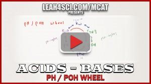 pH pOH Wheel Acid Base Calculations in MCAT Chemistry tutorial video
