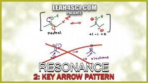 Key Arrow Patterns in Drawing Resonance Structures by Leah Fisch