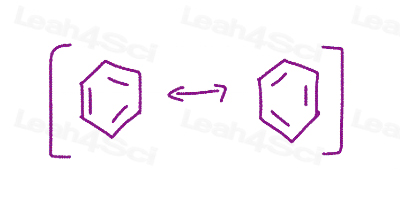 Resonance Quiz benzene structures
