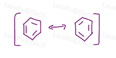 Resonance Quiz benzene structures