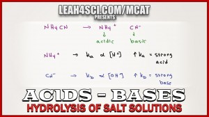 pH and Hydrolysis of Salts of Weak Acids and Bases in MCAT Chemistry Leah Fisch