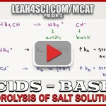 pH and Hydrolysis of Salts of Weak Acids and Bases in MCAT Chemistry by Leah Fisch