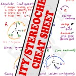 Chirality Stereochemistry Cheat Sheet Study Guide Preview