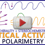 Polarimetry Optical Activity in Chirality and Stereochemistry by Leah4sci