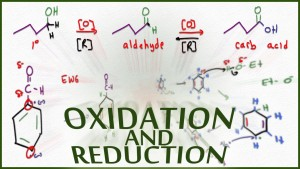Oxidation and Reduction Reactions Organic Chemistry Video Series