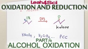 Oxidation of Alcohols to Aldehyde Ketone and Carboxylic Acid Leah Fisch