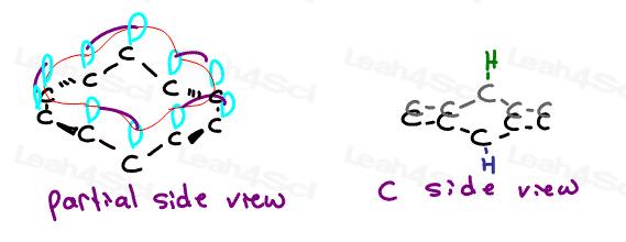 10-annulene non planar 3-D side view