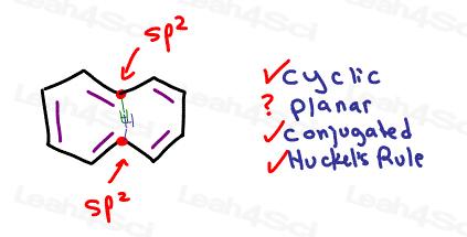 10-annulene non-planar nonaromatic