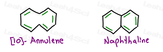 10-annulene vs naphthaline Aromaticity tutorial
