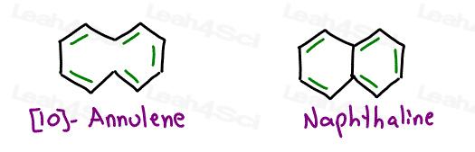 10-annulene vs naphthaline Aromaticity tutorial