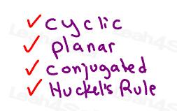 Aromaticity checklist