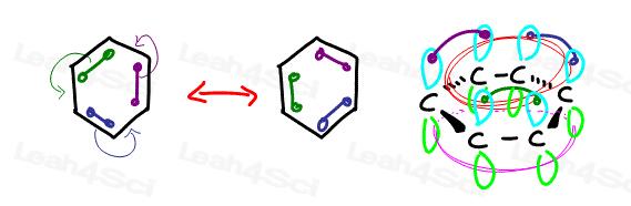 Aromaticity resonance in aromatic benzene ring