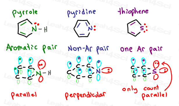 Heterocyclic aromatic molecules aromaticity tutorial pyrrole pyridine thiophene