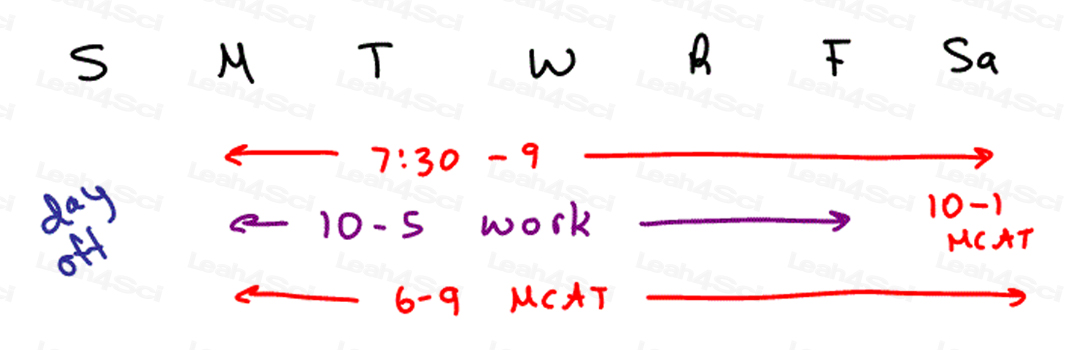 MCAT Sample 4 month study schedule