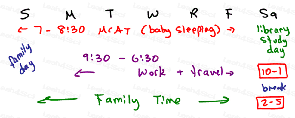 MCAT Prep Study Hours to Months Breakdown -