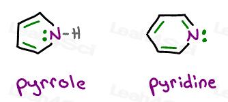 Pyrrole vs Pyridine heterocyclic aromatic compounds aromaticity tutorial