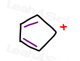 cyclopentadienyl cation aromaticity tutorial