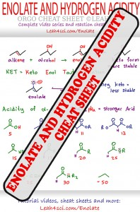 Enolate formation Alpha Hydrogen pka table Leah fisch