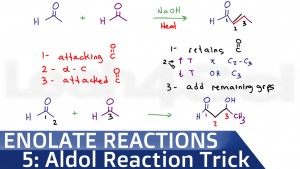 Aldol Reaction Product Trick for Addition Condensation Leah Fisch