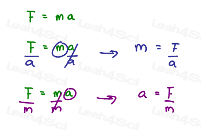 Memorizing MCAT equations by rewriting F=ma example