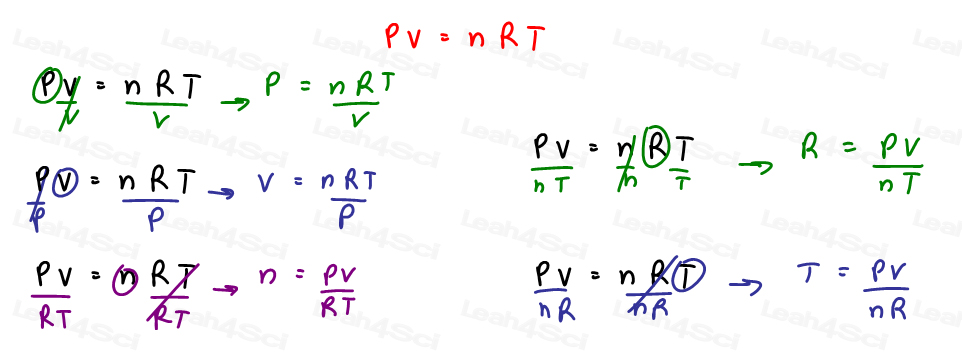 Memorizing MCAT equations by rewriting PV=nRT example