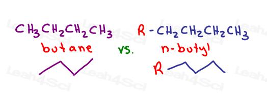 Butane molecule and n-butyl substituent