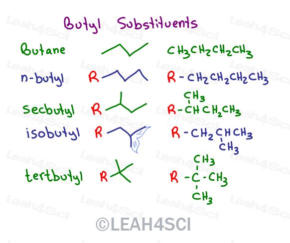 Butyl Substituent Isomers butane n-butyl secbutyl isobutyl tert butyl