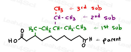 Complex Branched Substituents On Organic Compounds