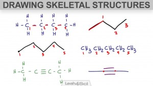 Drawing Skeletal Structures for Organic Compounds