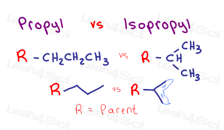 Propyl vs Isopropyl organic chemistry substituents