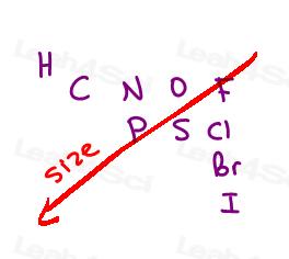 Cahn-Ingold-Prelog priority atoms