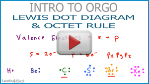 Lewis Dot Structure Tutorial Video Organic Chemistry Leah4sci