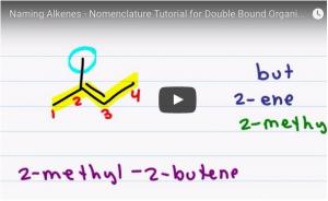 Naming alkene video tutorial