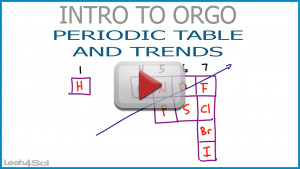 Periodic Table and Trends Leah4sci Tutorial Video Organic Chemistry